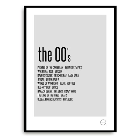 Poster - Remember the 00s